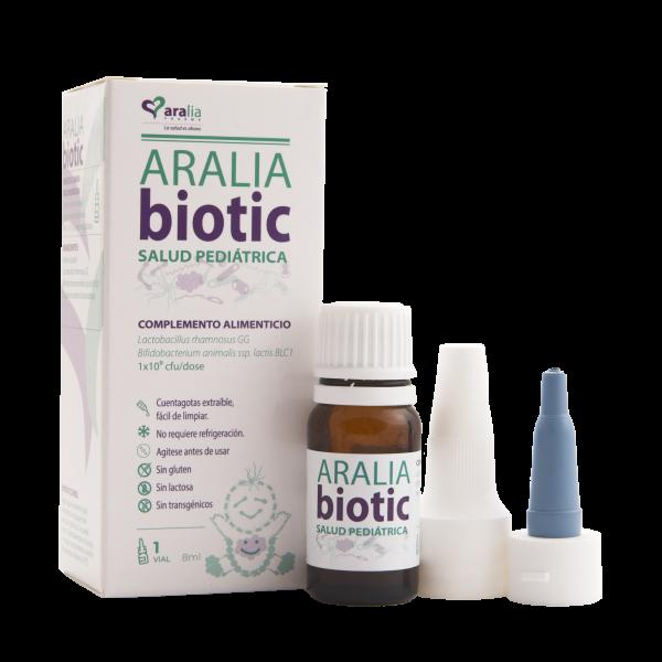 ARALIA-BIOTIC